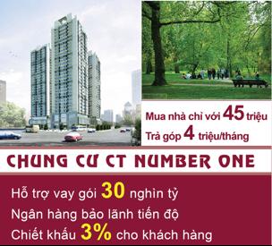 CT Number One Vân Canh - Ngôi sao sáng BĐS phía Tây Hà Nội
